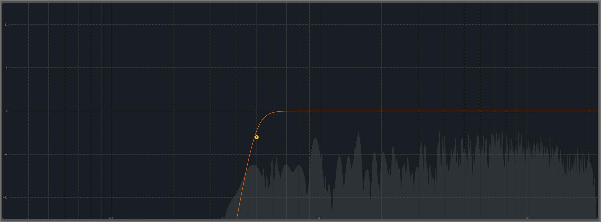Bassline compression and hats EQ